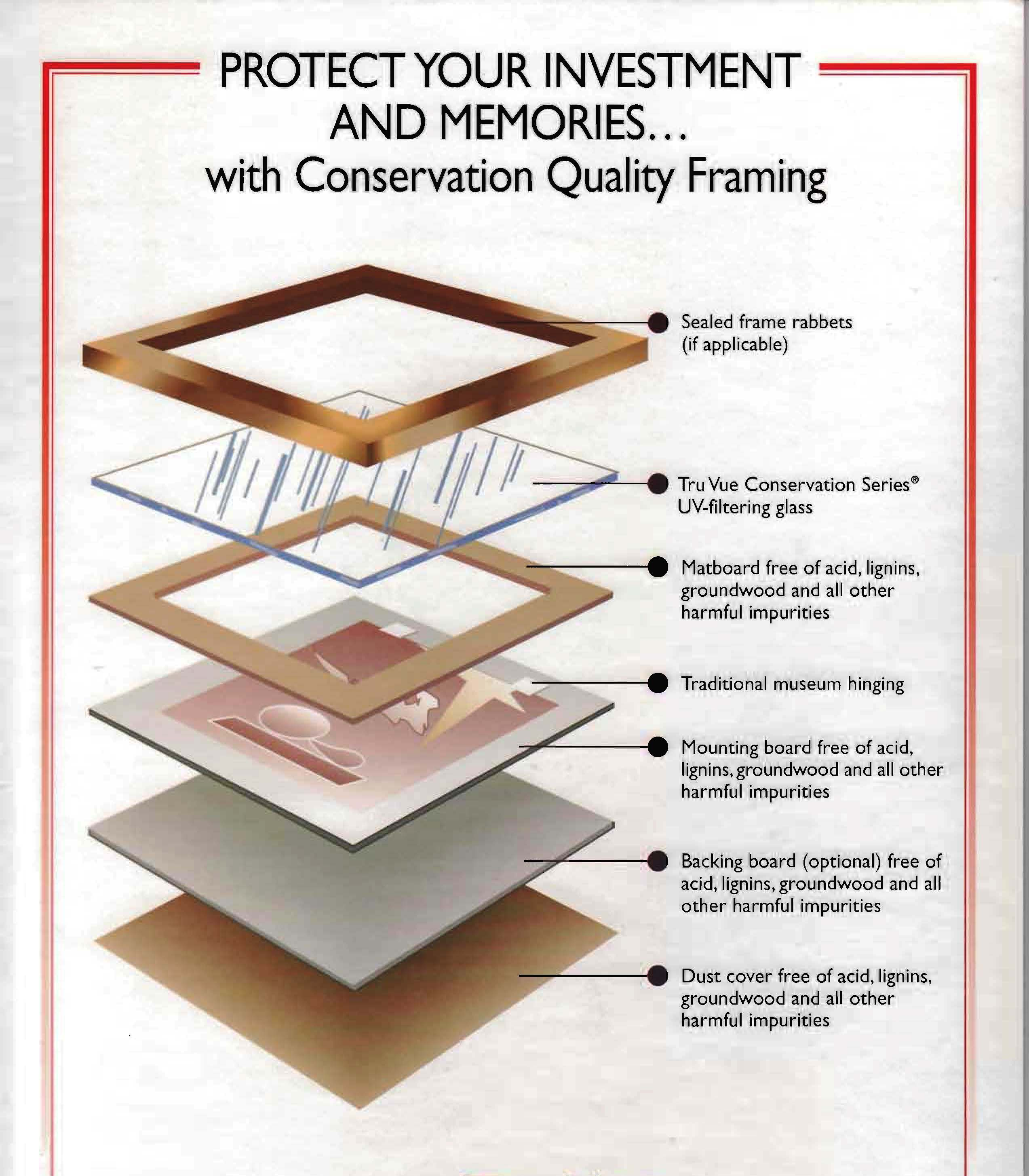 conservation custom art framing - Museum Quality Framing